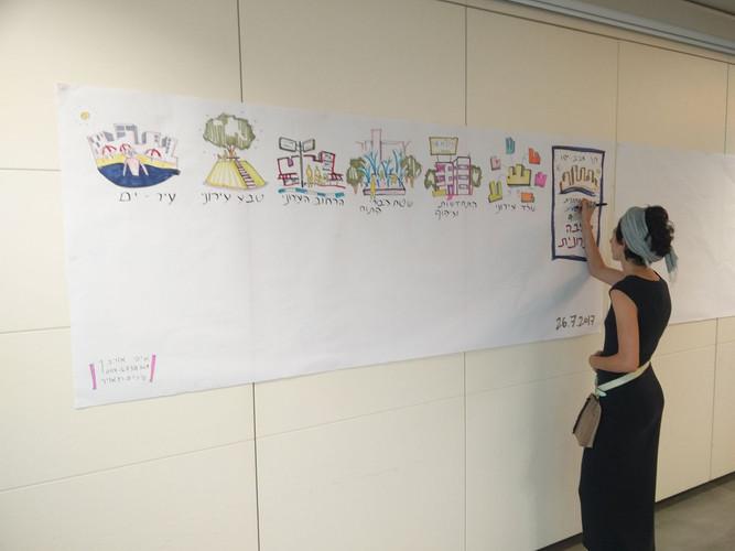 מתוך לווי מפגש חזון ומטרות של חידוש התכנית האסטרטגית לתל אביב יפו, מפגש סביבה עירונית, 2017