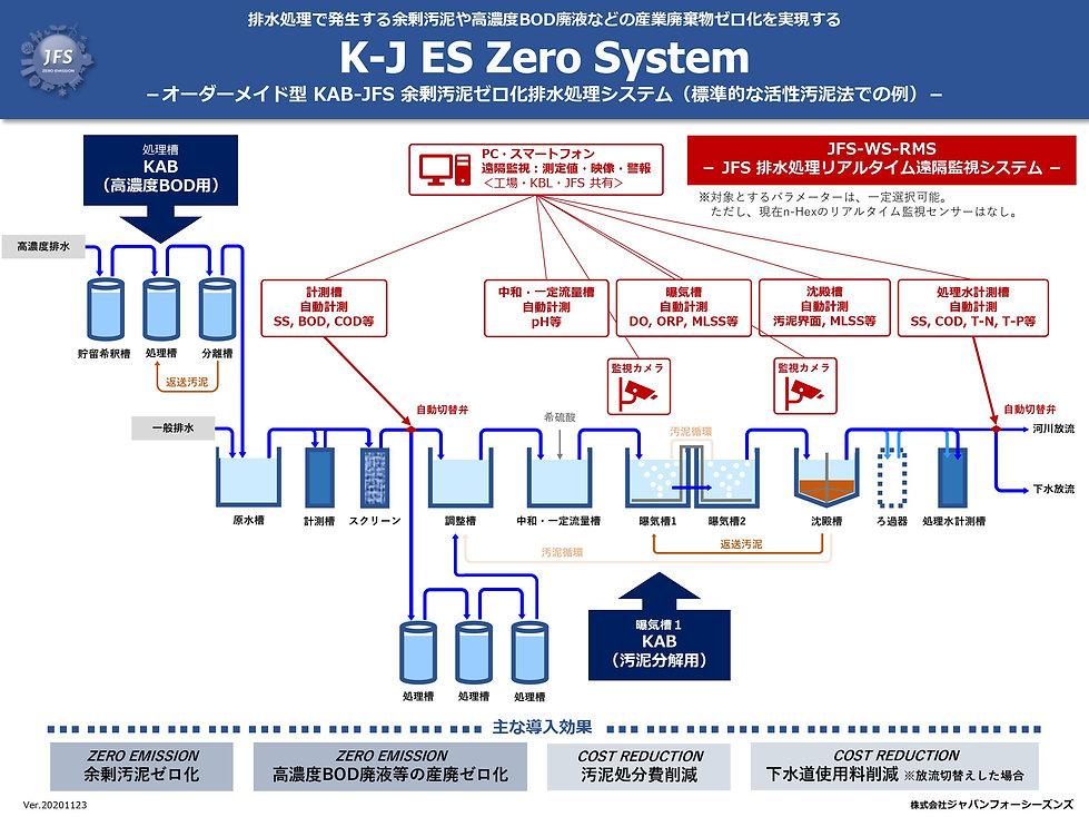 201123_K-J ES Zero System.jpg