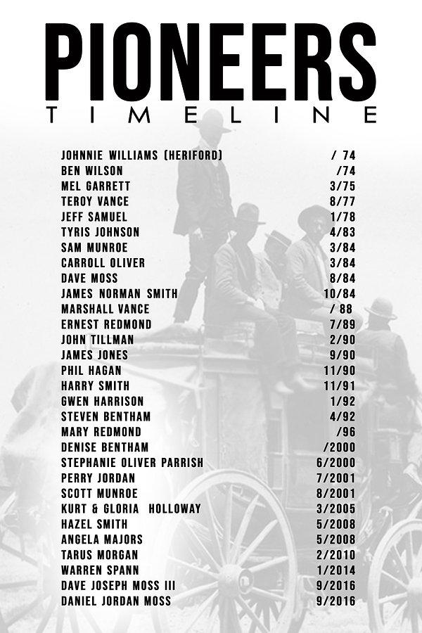 4 Pioneers Timeline.jpg
