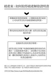 破產申請-破產解徐證明書申請.jpg