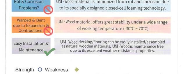 Uni-wood Composite Floor7.jpg