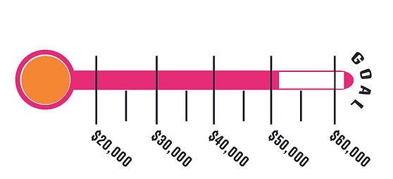 Fundraising Thermometer-Horizontal-51K.j