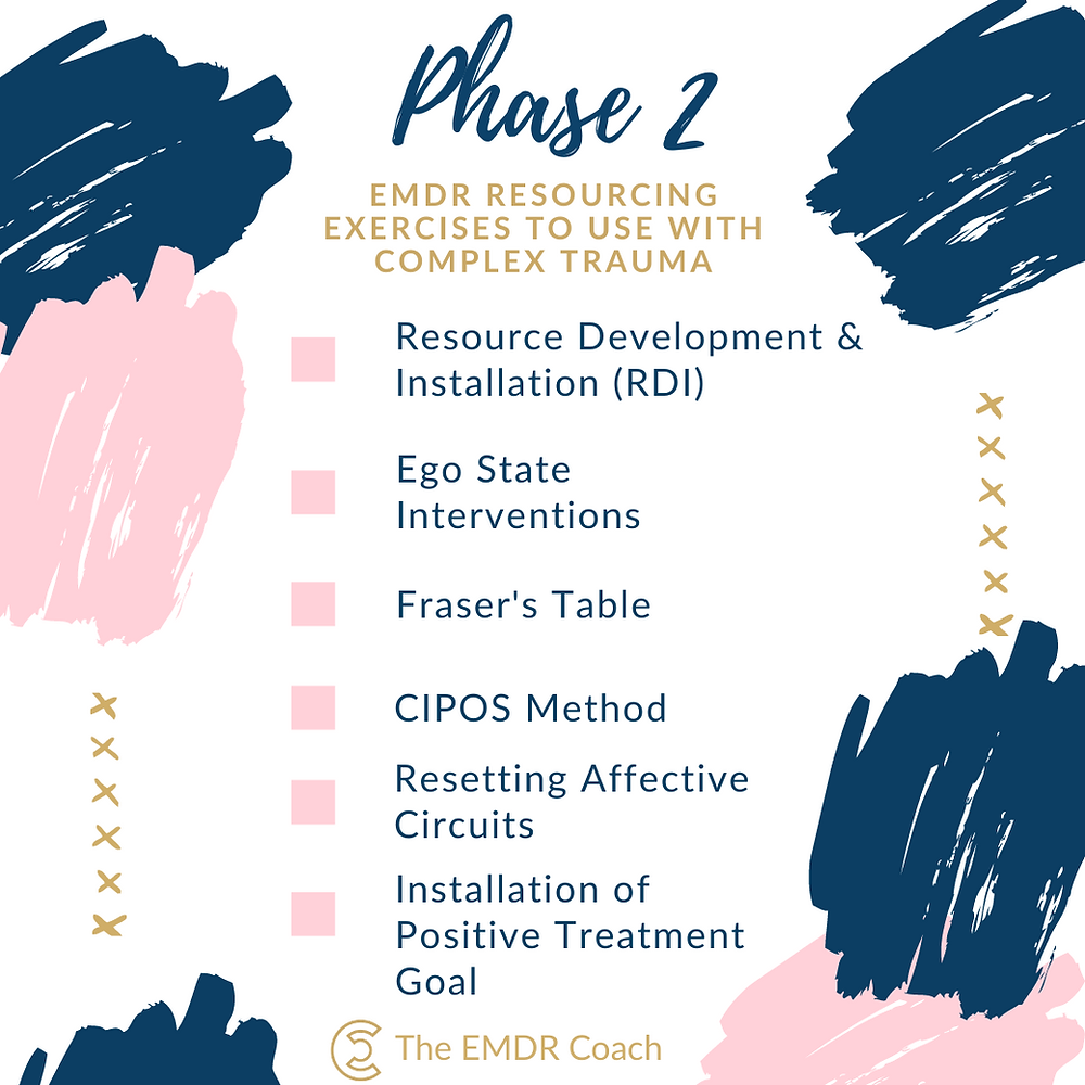Infographic describing resourcing tips for phase 2 of emdr therapy for complex trauma