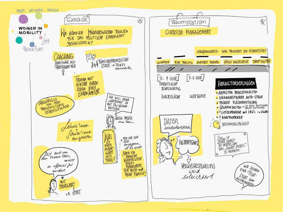 WiMsummit - WiMsessions - Politisches Engagement - Curbside Management