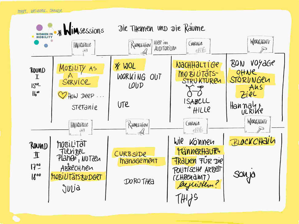 WiMsummit -WiMsessions - Schedule