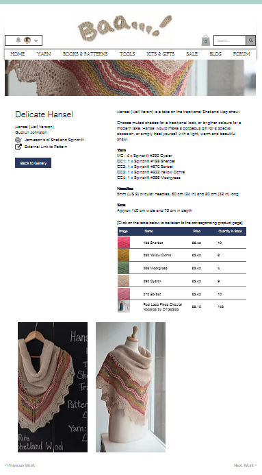All about Delicate Hansel