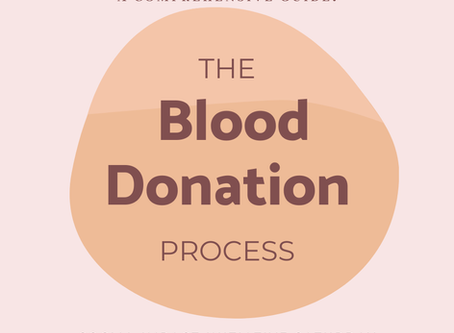 #SIISaturday - Explaining the Donation Process