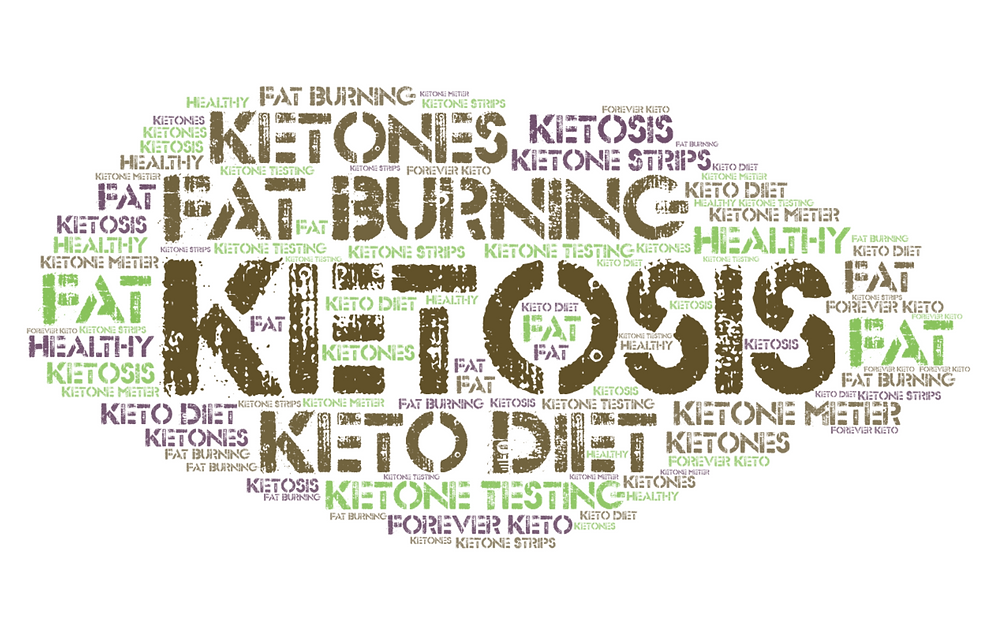10 Signs you are in Ketosis - Forever Keto