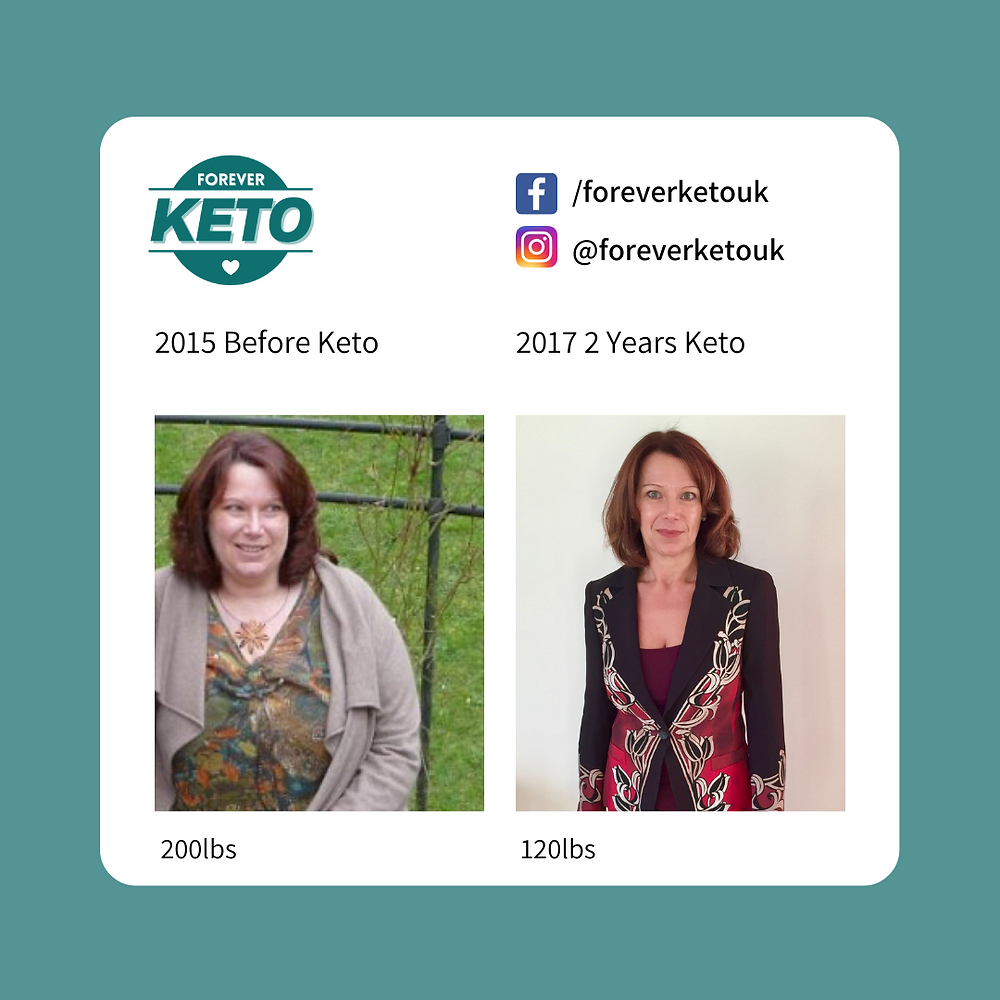 The Keto Diet Before and After - Forever Keto
