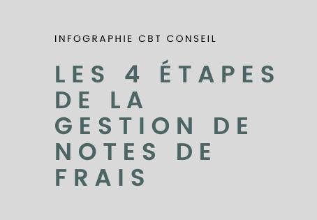 Les 4 étapes de la gestion de Notes de Frais