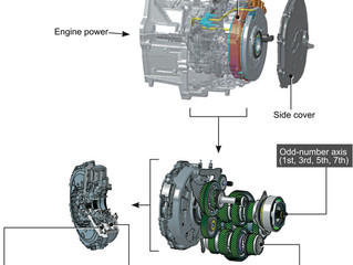 Dual Clutch Honda Fit & Vezel Repairing  & Replacement Service in Karachi
