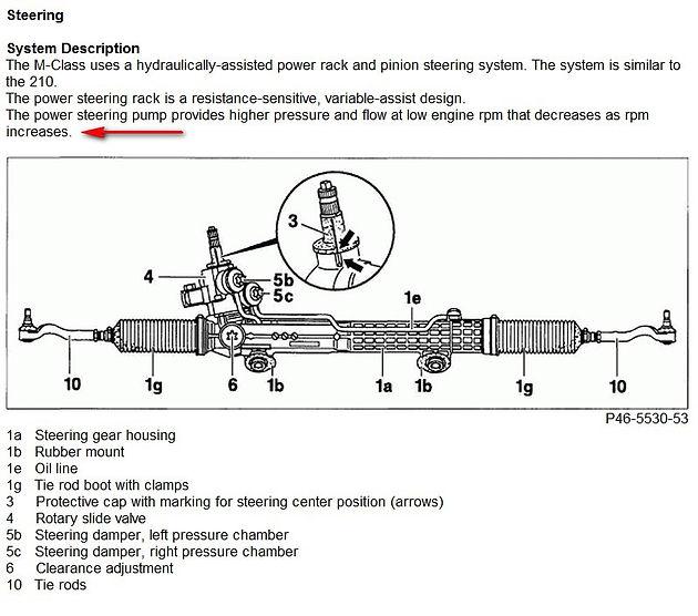 Power Steering,Power steering repair,Power steering leakage