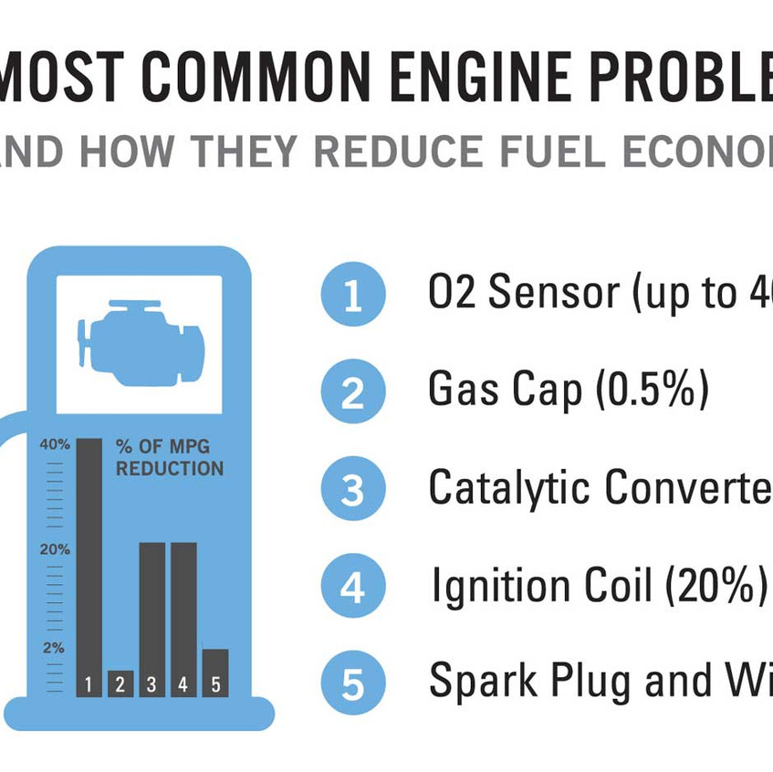 CarMD-Check-Engine-light-graphic
