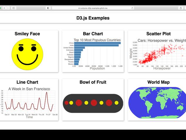 D3.js Examples