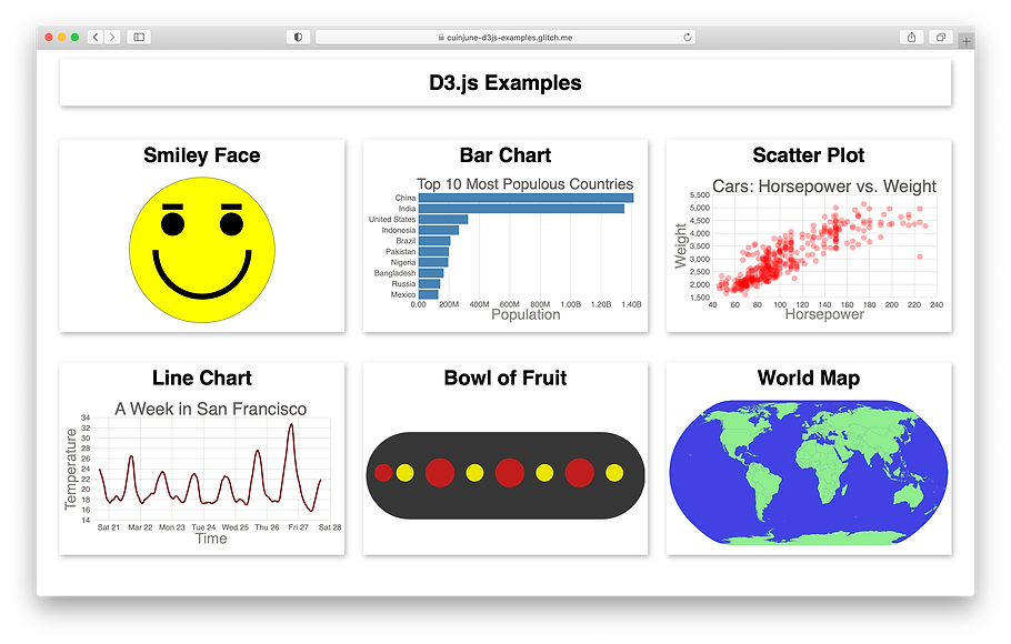 d3js-examples-screenshot.png