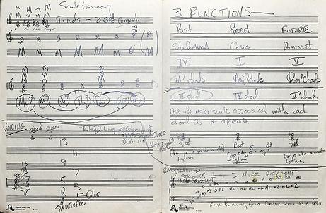 scale harmony, chord functions.jpg