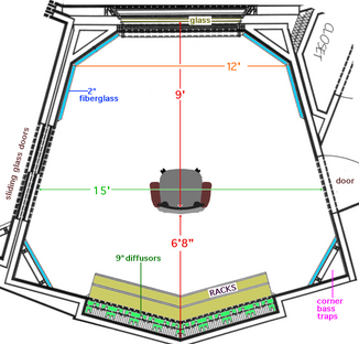 control room plan, from top