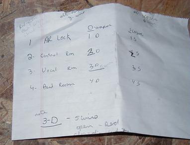 hvac 4-zone heating notes 1999-03-07