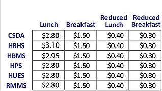 lunchprices2018.jpg