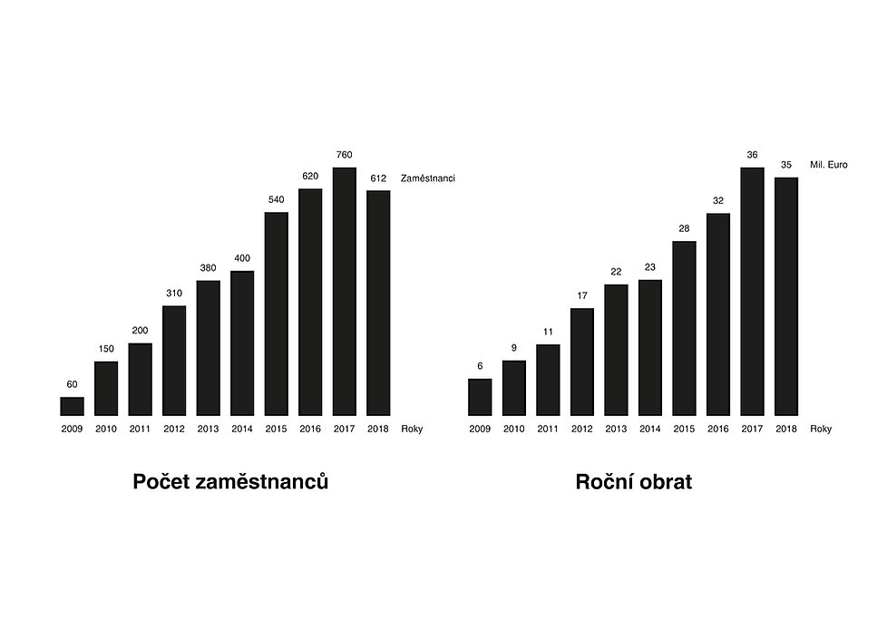 graf_cz.jpg