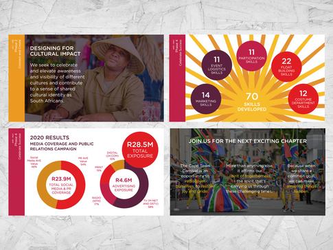 Sample of slide design