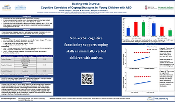 Dealing with Distress: Cognitive Correlates of Coping Strategies in  Young Children with ASD.