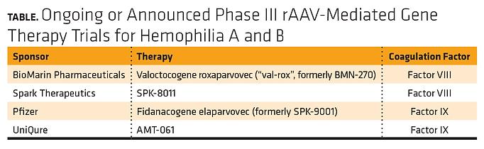 Hemophilia A.png