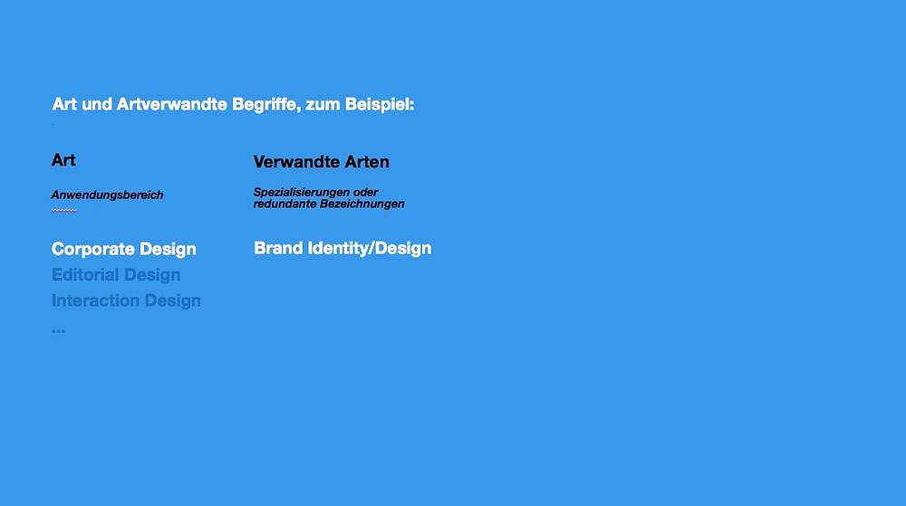 Corporate Design Corporate Identity Brand Design Brand Identity