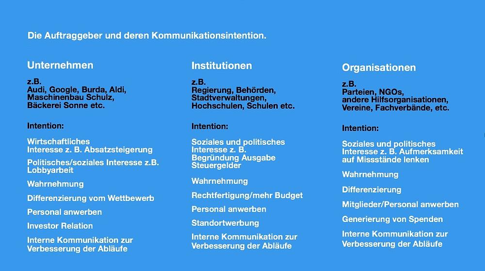 Kommunikationsdesign Intention Auftraggeber