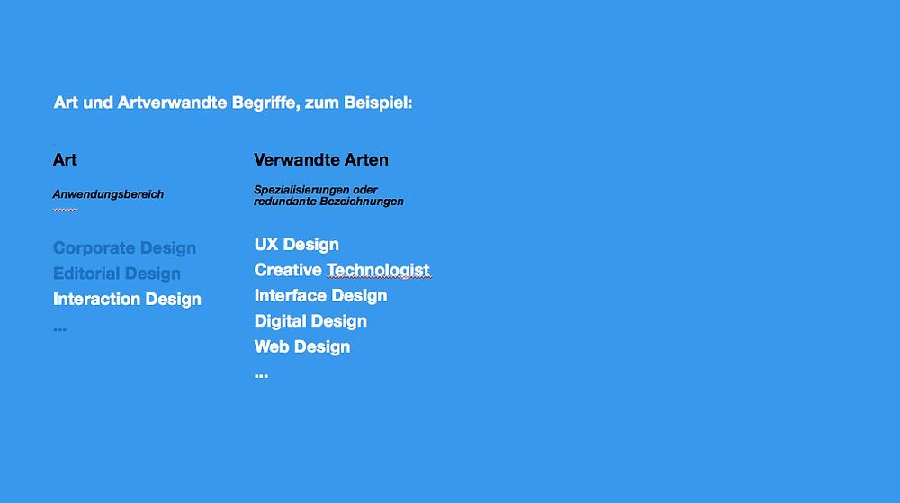 Interaction Design UX-Deisgn Interface Design Creative Technologist Web Design