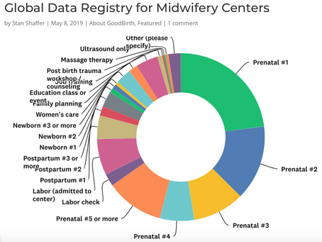 Global Data Registry: Collecting Important Information