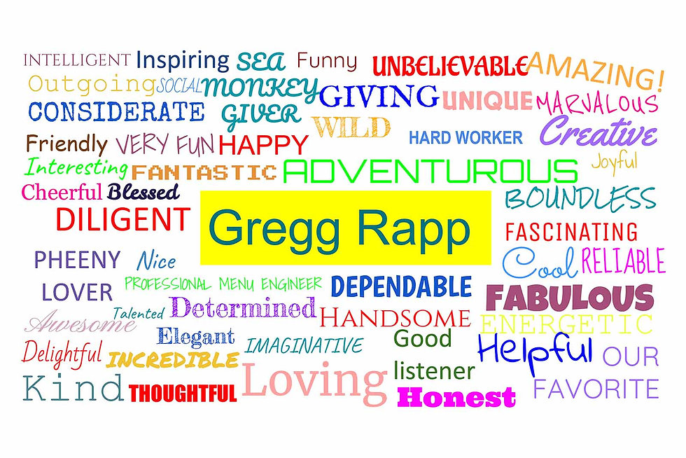 Gregg Rapp Birthday Word Cloud (Wansink