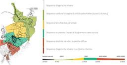 Diagnostic : séquences urbaines et paysagères