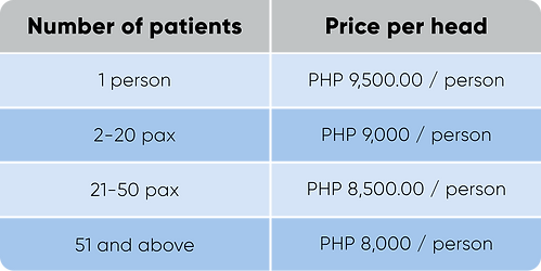 pcr prices.png