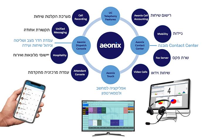 aeonix-brochuer-070319aArtboard-3-copy-2