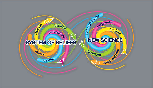 SystemOfBeliefs%20For%20ecuanime%20web%2