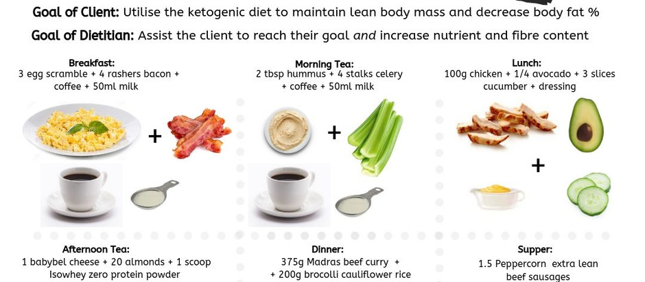 Ketogenic Diet Challenge