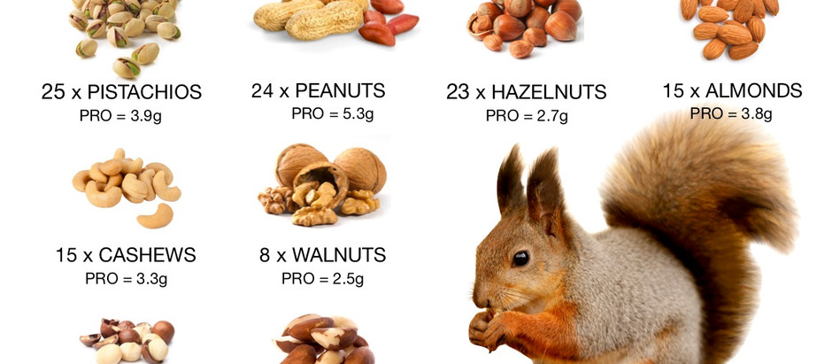 How Many Nuts?