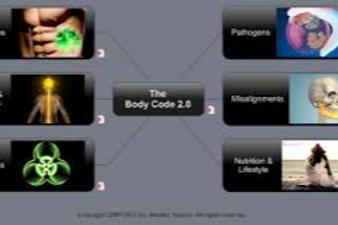 A Body Code Assessment