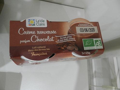 Crème renversée au chocolat