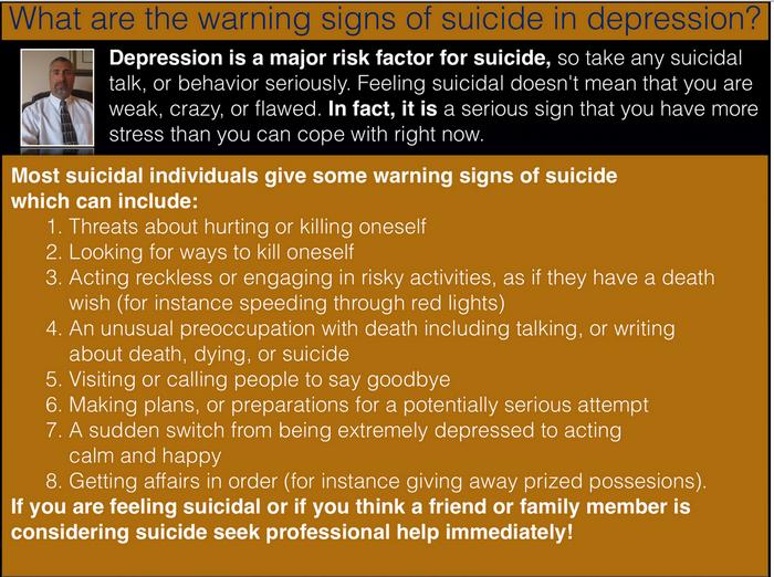 Understanding Depression (4)