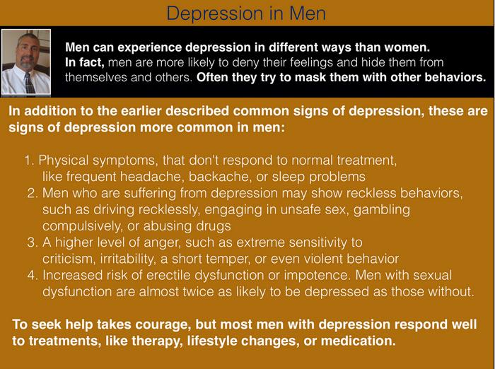 Understanding Depression (5)