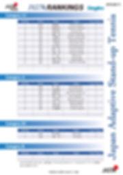 JASTA-RANKINGS201909.jpg