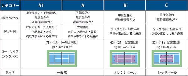 TAPカテゴリーweb.jpg