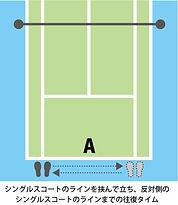 運動機能測定説明A.jpg