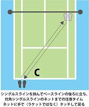 運動機能測定説明C.jpg