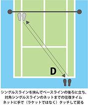 運動機能測定説明D.jpg