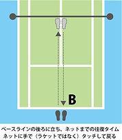 運動機能測定説明B.jpg