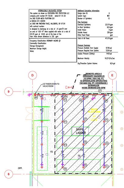 hydraulic calculations