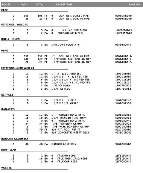 fire sprinkler materials listing